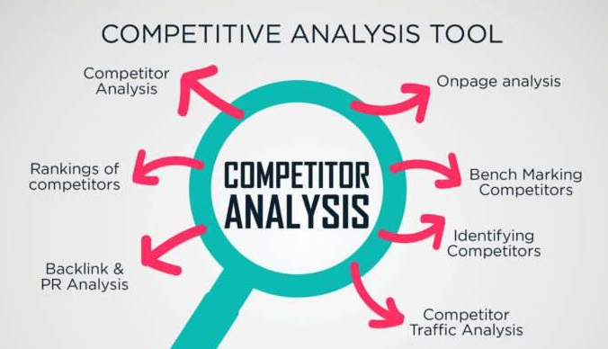 Digital Competitive Analysis
