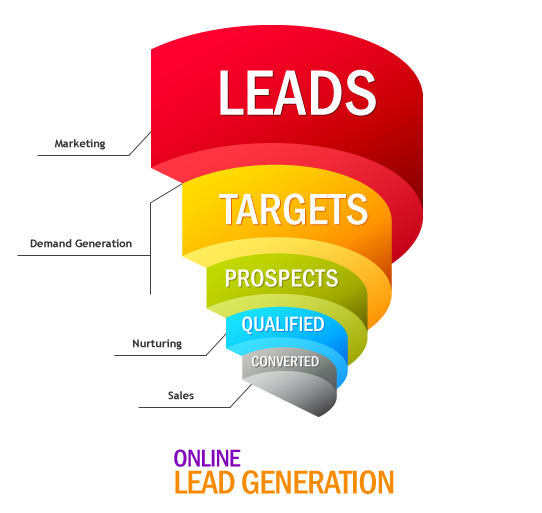 Get More Leads and Generate High Revenues